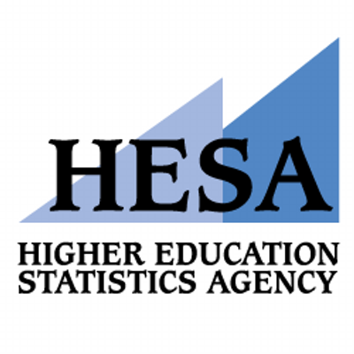GuildHE response to the HESA DLHE consultation