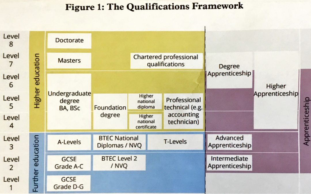 GuildHE | Distinction and Diversity in Higher Education