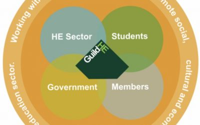 GuildHE launches new Strategy to 2025